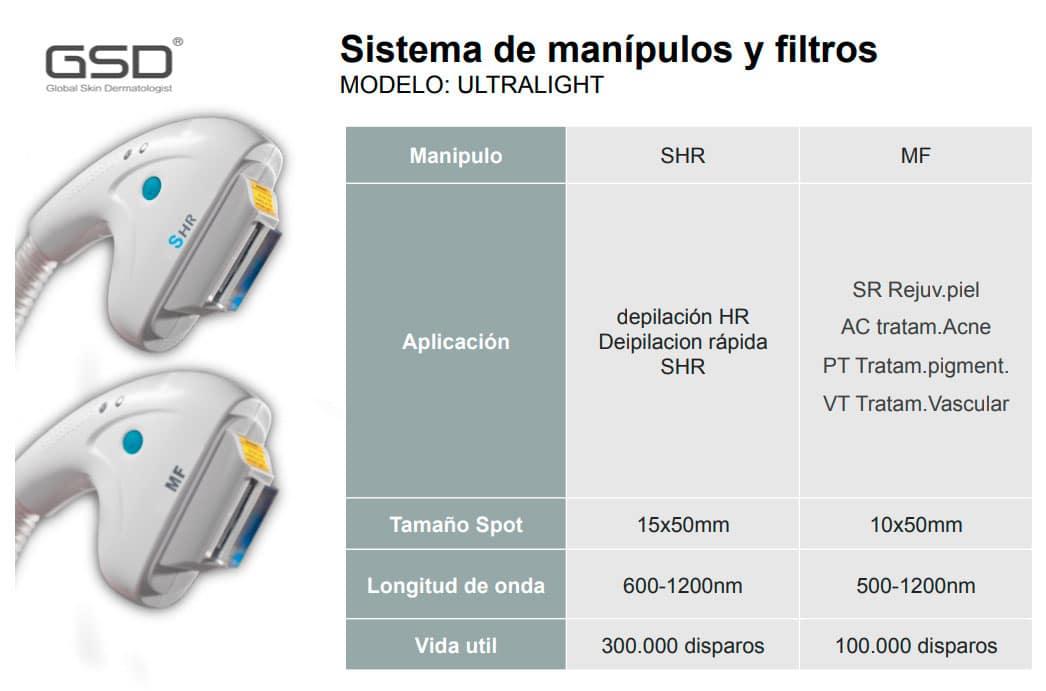 Sistema de manipulos y filtros SHR ultralight